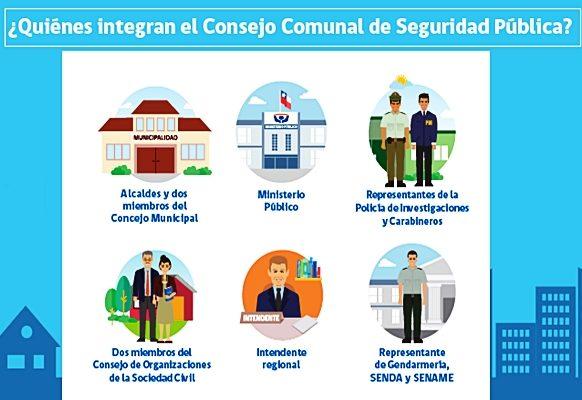 Quienes integran el consejo comunal